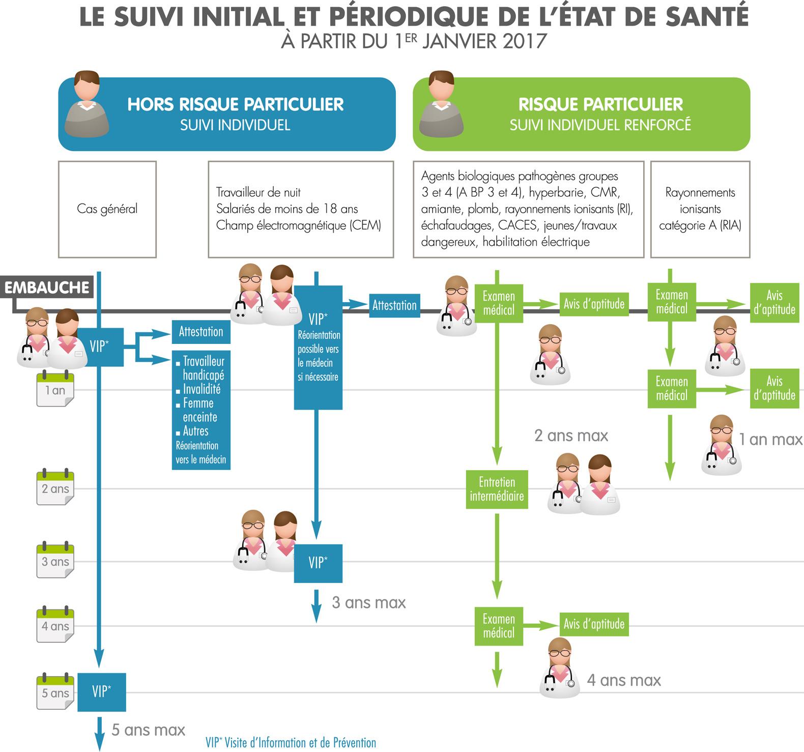 Simetra, la réforme 2017 (infographie)